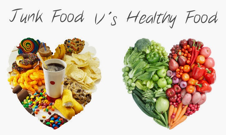 Healthy vs Unhealthy Food Price GapUnhealthy Food Vs Healthy Food