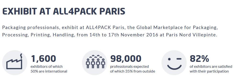 All4Pack Paris