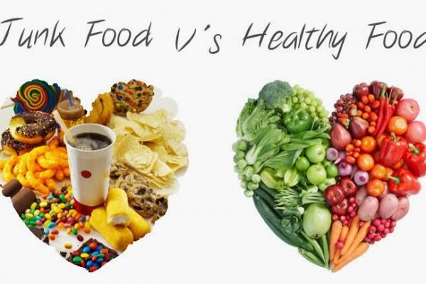 Healthy vs Unhealthy Food Price Gap